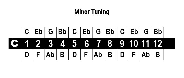 cromatica minor tuning